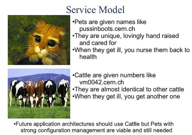 Slide from CERN presentation