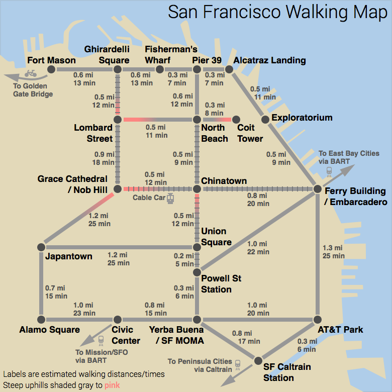 San Francisco Subway-Style Walking Map