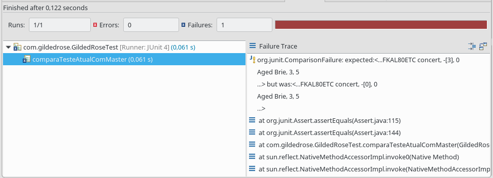 JUnit Assert Failure