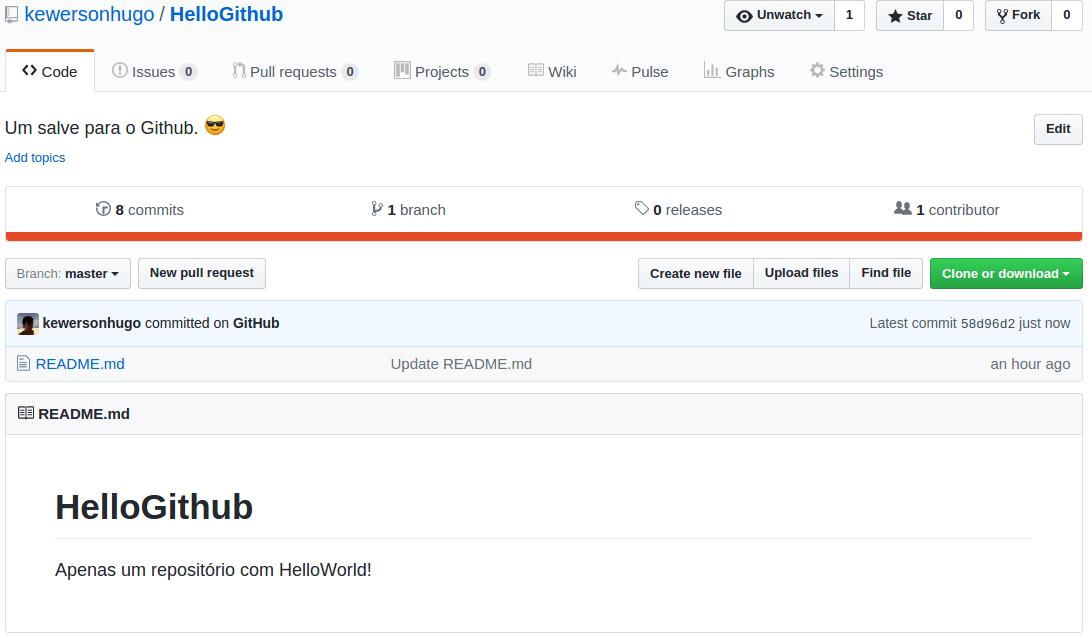 Nosso arquivo README.md no nosso repositorio do Github
