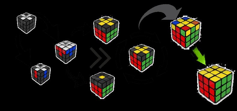 Curso de Lógica de Programação - TriadWorks