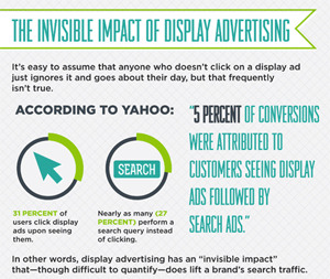 The invisible impact of display advertising on search engine marketing results detailed here