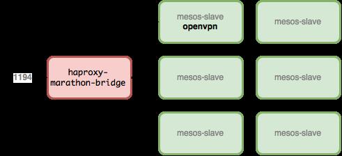 Openvpn1_large