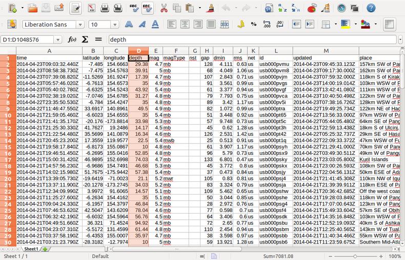 Earthquake CSV data imported into LibreOffice Calc