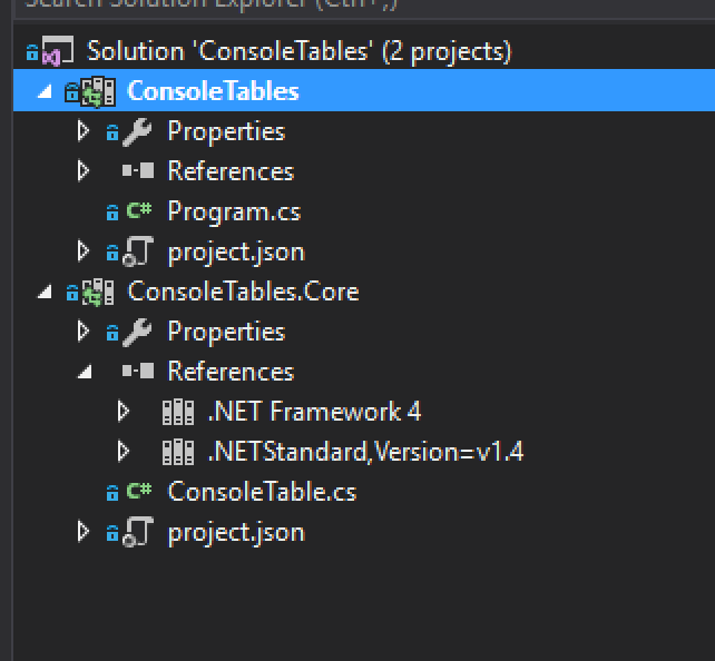 solution .net core